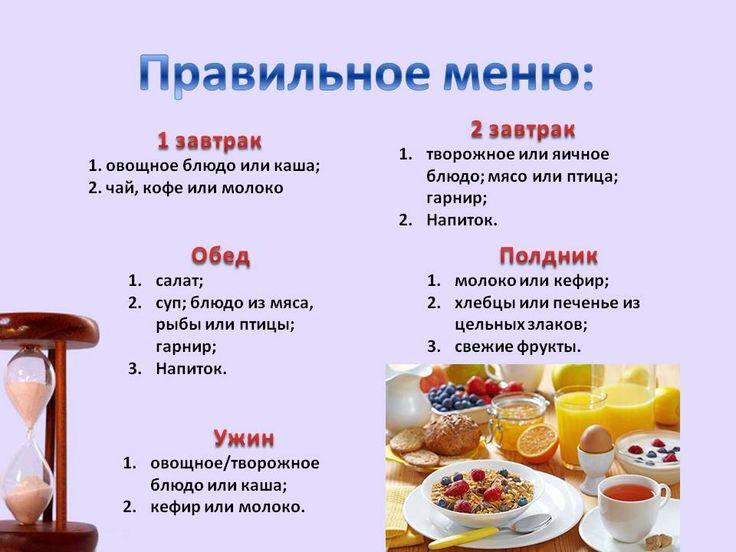 Диеты обед завтрак ужин