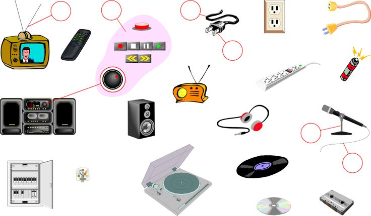 ELECTRONICS Vocabulary - Image and Sound - (LanguageGuide ... - photo#11