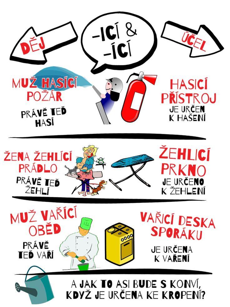 Přídavná jména končící na -icí a -ící. Český jazyk. Více na http://pancelcino.webnode.cz/