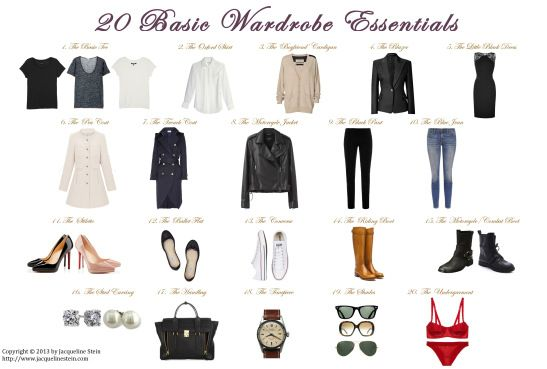 20 Basic Wardrobe Essentials: Good to know for travel!