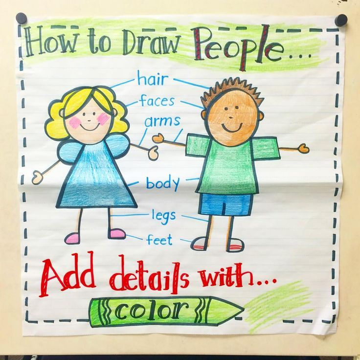 814 best Anchor Charts images on Pinterest School, Math anchor - anchor charts