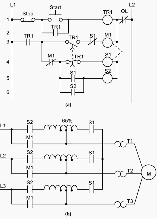 (a) hardwired relay circuit and (b) wiring diagram of a  reduced-voltage-start motor | automation | electrical wiring diagram, plc  programming,