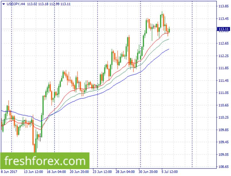 Technical Analysis Based on Breakout – Long Usd towards 118.57 http://betiforexcom.livejournal.com/26053540.html  USDJPY - Down Technical Observation Since June 16th, Usd has remained confined above the exponential moving averages, 23, 35, 56, and could continue rising. Unless the 56th Exponential moving average is clearly broken to the lower side , I expect a move upwards with my take profit at 118.57. On the 4hour chart above, long positions seems more ideal compared to the short…