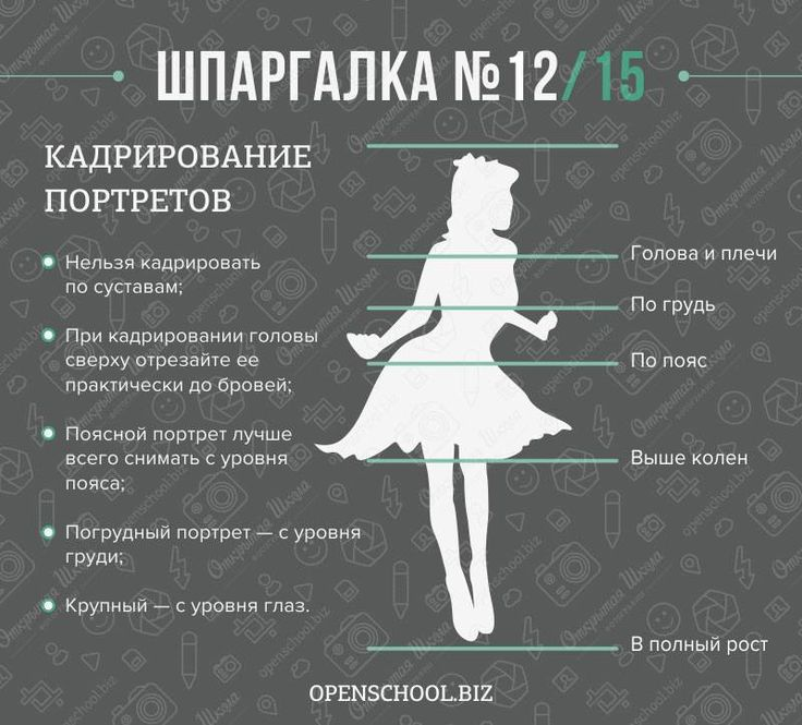 Версия для печати: Статья Советы фотографу: диафрагма, фокусное расстояние и выдержка — MadeWish