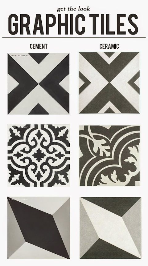 get the look graphic tiles at a fraction of the price black tile floorsblack and white