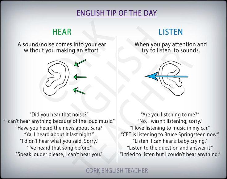 HEAR vs LISTEN #verbs #grammar #ELT