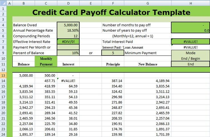 Intuit Credit Card Processing For Business Professionals Credit Card Payoff Cal Paying Off Credit Cards Business Credit Cards Balance Transfer Credit Cards