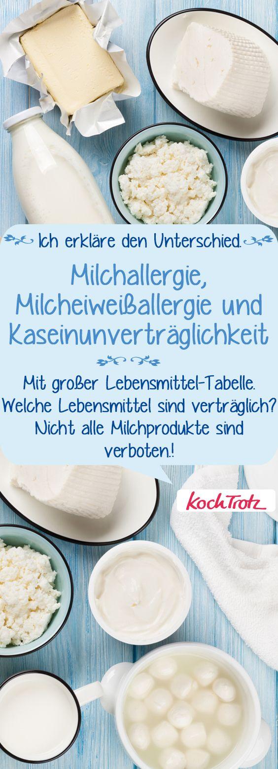 Informativ und übersichtlich: Milchallergie, Milcheiweißallergie und Kaseinunverträglichkeit – was ist was und welche Produkte können verzehrt werden. #milchallergie #milcheiweissallergie #kaseinunverträglichkeit #allergie