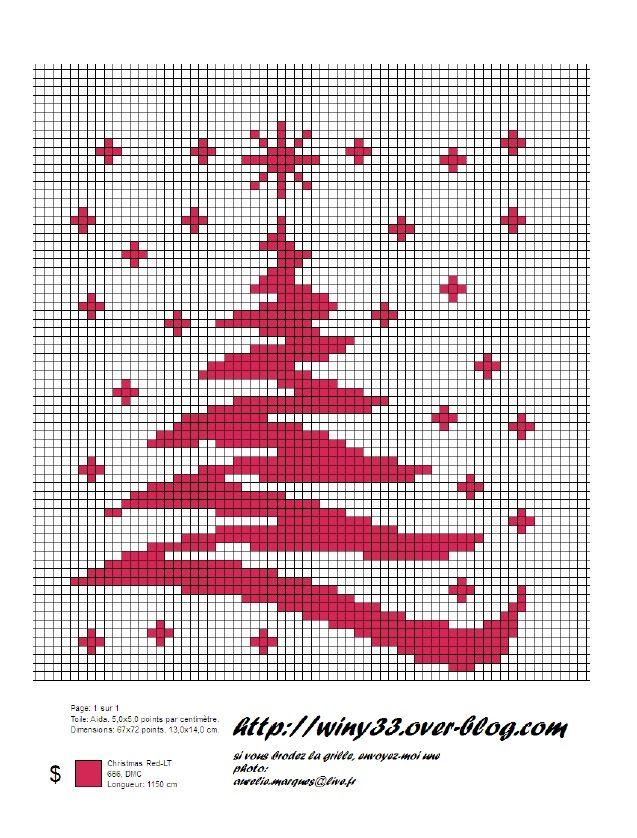 Ici ici La Là ici chez http://allsorts.typepad.com/allsorts/2005/12/tiny_button_tre.html Chez http://allsorts.typepad.com/allsorts/2010/11/freebie-pattern-peppermint-swirl-christmas-tree.html Chez http://allsorts.typepad.com/allsorts/2010/11/a-lovely-printable-paper-tree-by-jurianne-matter.html...