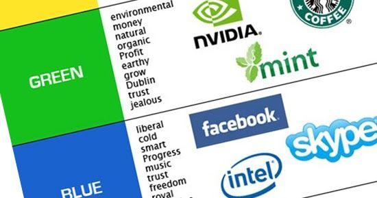 Blog su loghi aziendali, creatività, loghi aziendali, logo, logos, brand, creativity,  creatività