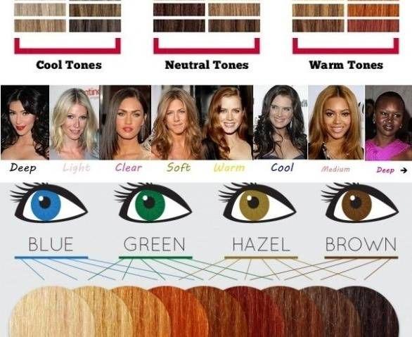 Zmena farby vlasov môže byť jednoduchá a zároveň zložitá. Je veľmi ľahké stmaviť svetlé vlasy, ale problematické môže byť vlasy zosvetliť, najmä ak sú vaše
