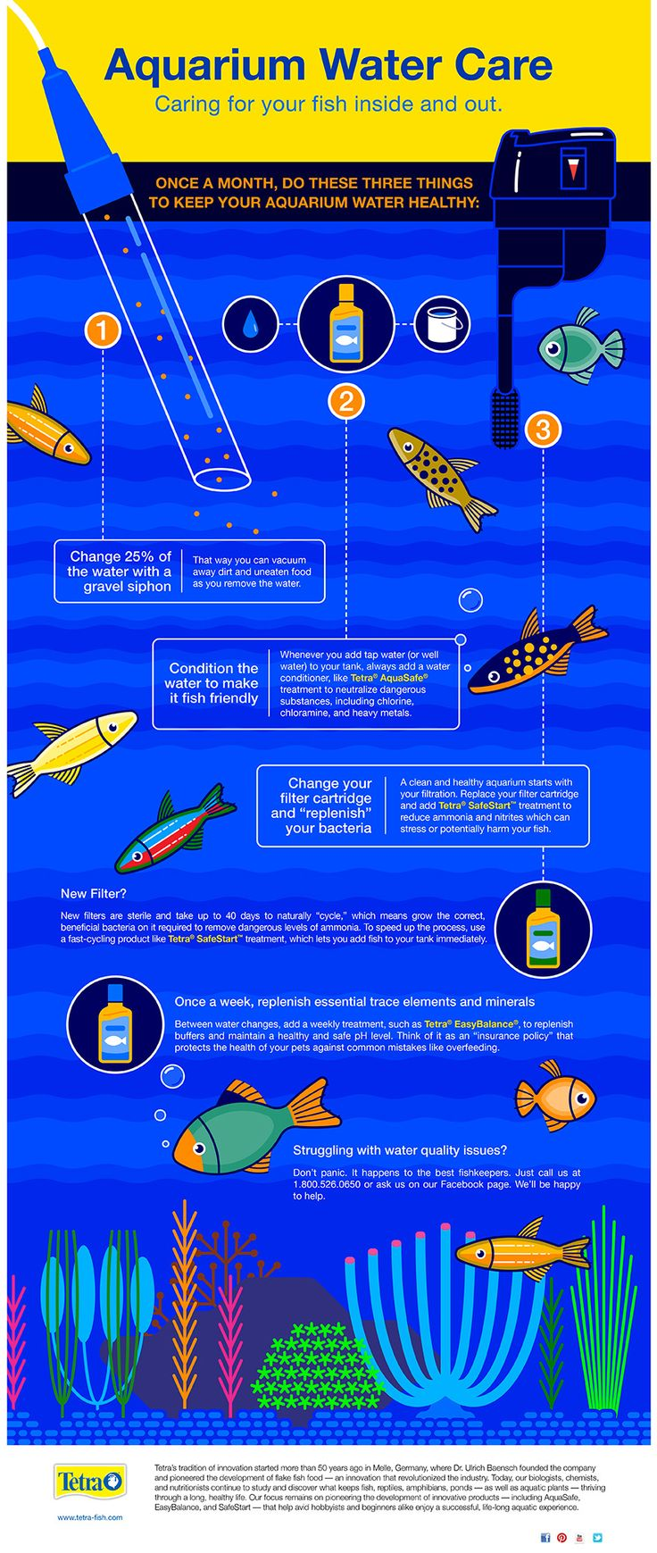 Tetra – Caring for your fish inside and out.