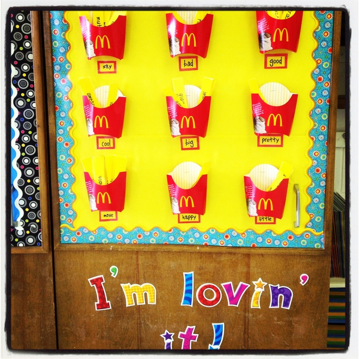 Mcdonalds Synonym Fries Bulletin Boards Anchor Charts