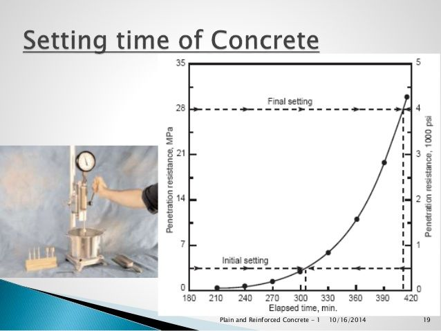 Cement Setting Time : Best durr ideas images on pinterest architecture