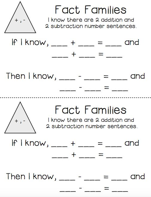 Math Centers - Learning with Math Talk Using Sentence Frames.  Help your students be confident Math talkers.