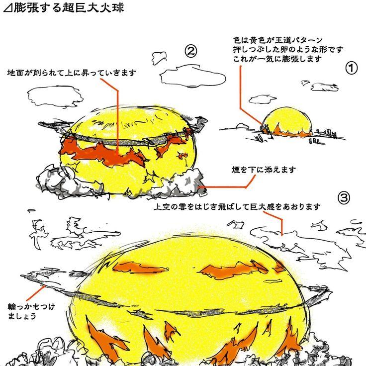 理屈に基づいた爆発の描き方まとめ