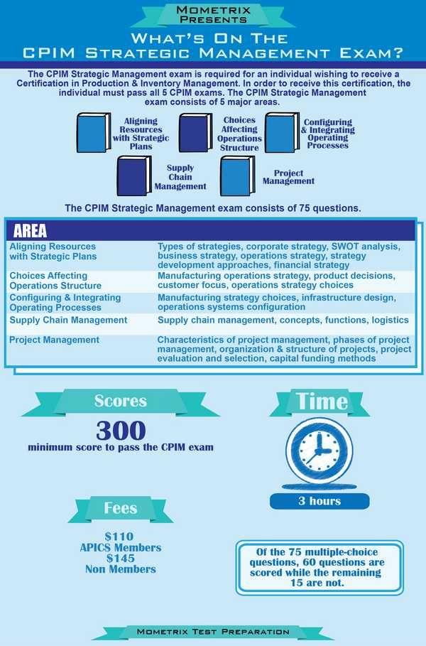 CPIM Study Materials   Learn APICS