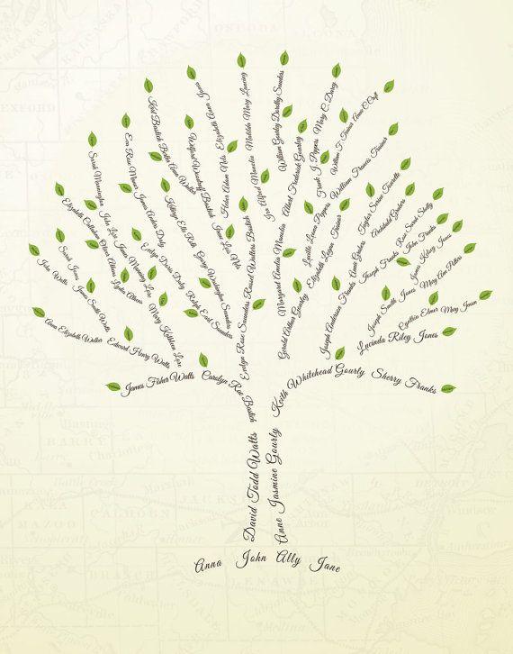 Schöne benutzerdefinierte Stammbaum. Dieses schöne Kunstwerk zeigt 6 Generationen Ihrer Familie. Jeder Baum ist einzigartig und anders. Sie lieben