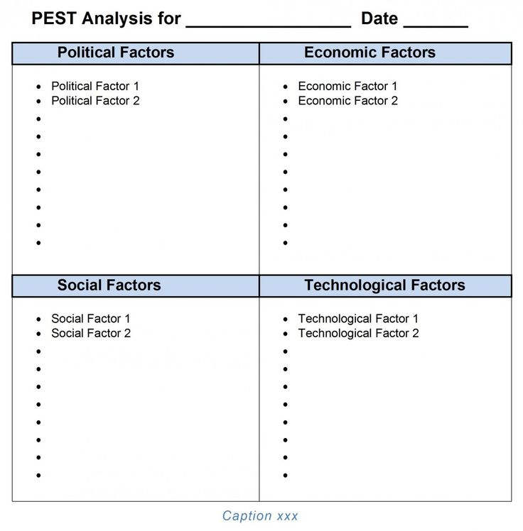The Business Tools Store - PEST Analysis Template Word 2003 - 2010, $9.95 (http://www.businesstoolsstore.com/pest-analysis-template-word-2003-2010/)