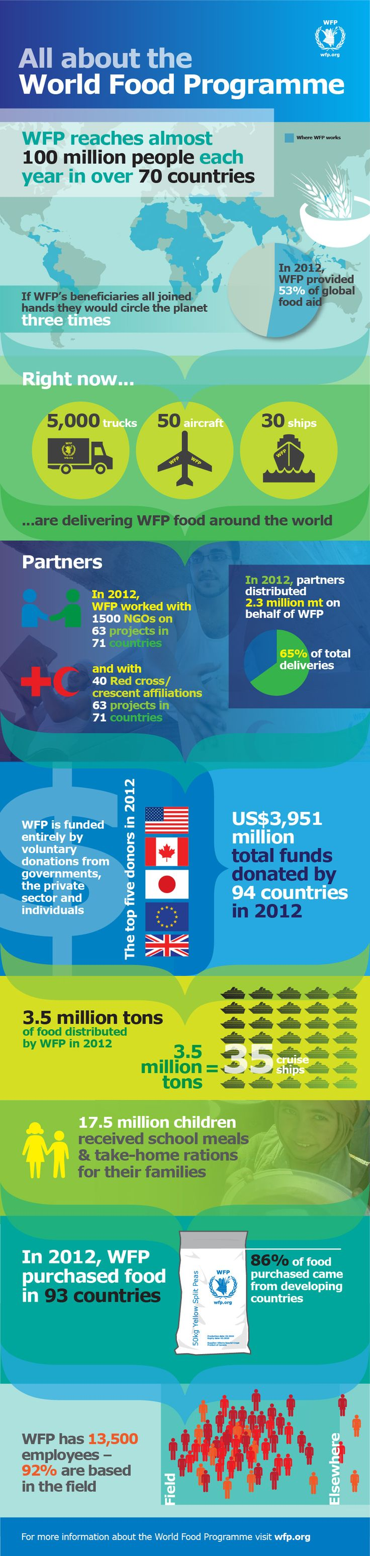 A bit busy but integrates people and vector - http://www.wfp.org/stories/all-about-world-food-programme-infographic