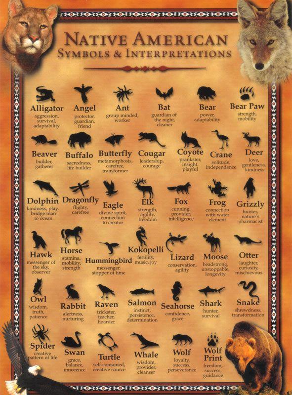 American Eagle Credit Card Sign In >> DonTom, Inc. - Native American Symbols & Interpretations ...