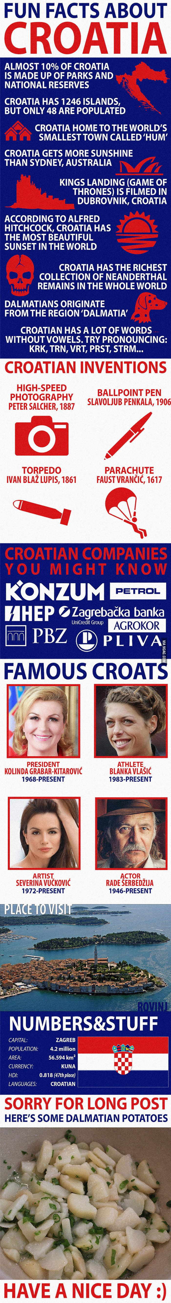 Fun Facts about Croatia