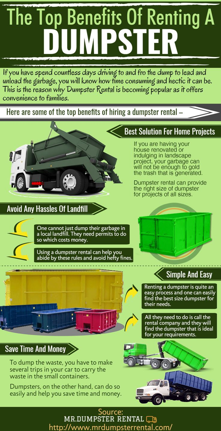 Dumpster is also available on rental basis i.e. as