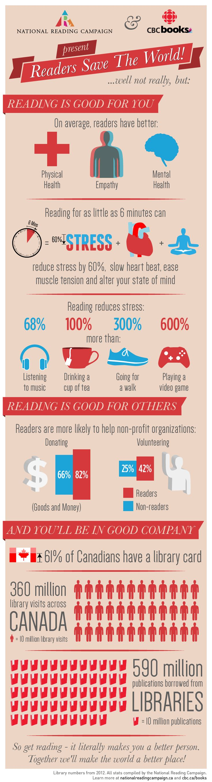 The many benefits of reading [infographic]