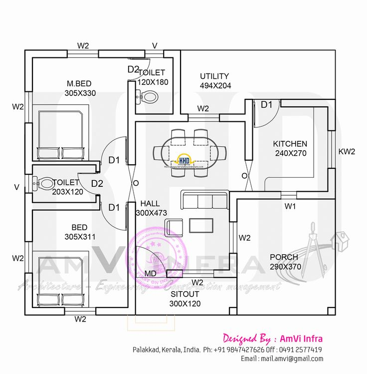 17 best ideas about indian house plans on pinterest India house plans