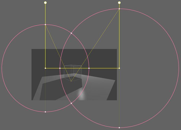 立方体があったとき90度円を
