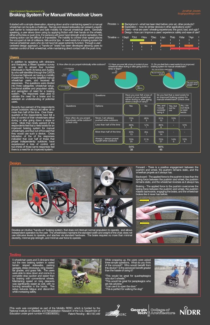 Interesting data on a study about manual breaking for wheelchair users.