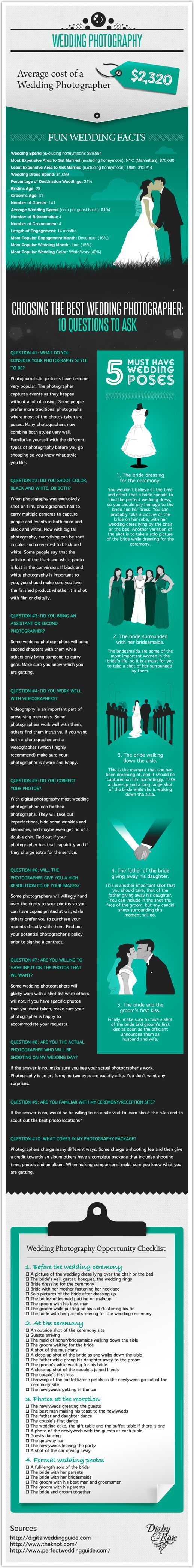 Not exactly sure how much you should spend on photography or what to ask when deciding which photographer to book? Here's a useful checklist from Digby & Rose.