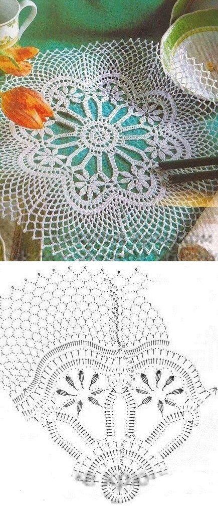 Lace Crochet Doily ... ♥ Deniz ♥