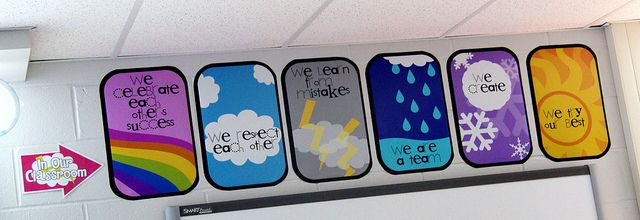 Another cute idea for my Spanish classroom. For vocab practice :)