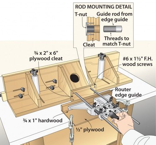161 best woodwork router table images on pinterest woodworking microadjustment for your router table fence using router edge guide greentooth Image collections