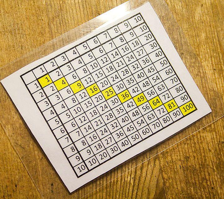 Этот простой трюк в два счета научит твоих детей умножению