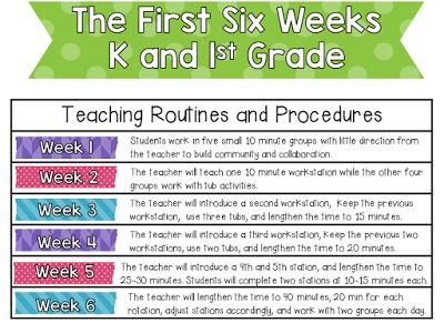 Love this blog post/ book study about Jan Richardson's book The Next Step in Guided Reading! This is all about chapter one and is PACKED with info!