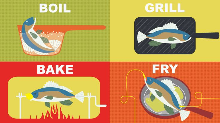 food/cooking illustration by Tracy Worall