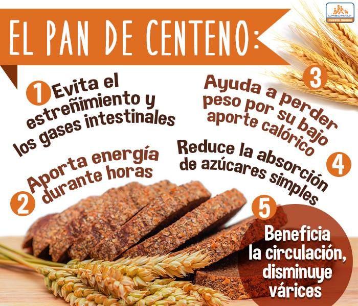 Propiedades y beneficios del pan de centeno nutritips - Feng shui para la salud ...