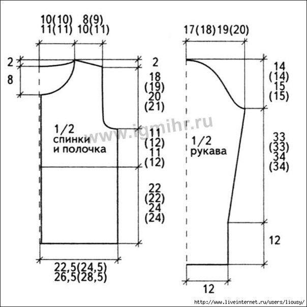 Универсальные выкройки для вязания жакетов и пуловеров.