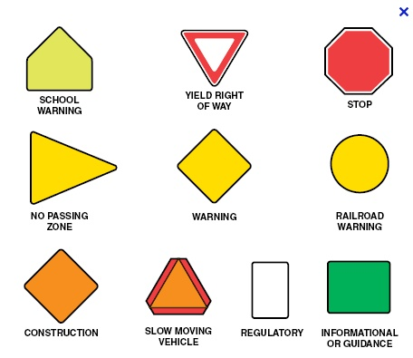 Road Warning Signs And Their Meanings 17 Best images about S...