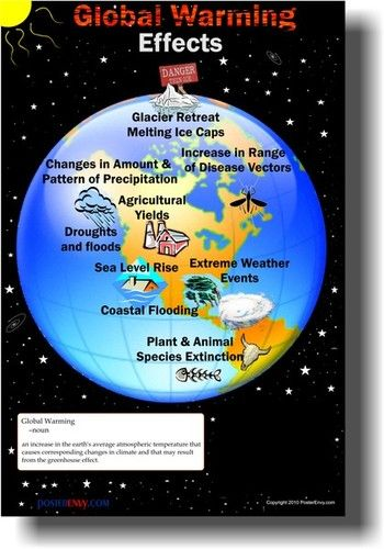 a research on global climate change and its man made causes While there are several natural causes that contribute to climate change, man-made causes have obtained significant attention from scientists and policymakers this focus is rationale because humans have the greatest ability to govern their own actions while many natural causes are beyond the scope of human intervention.