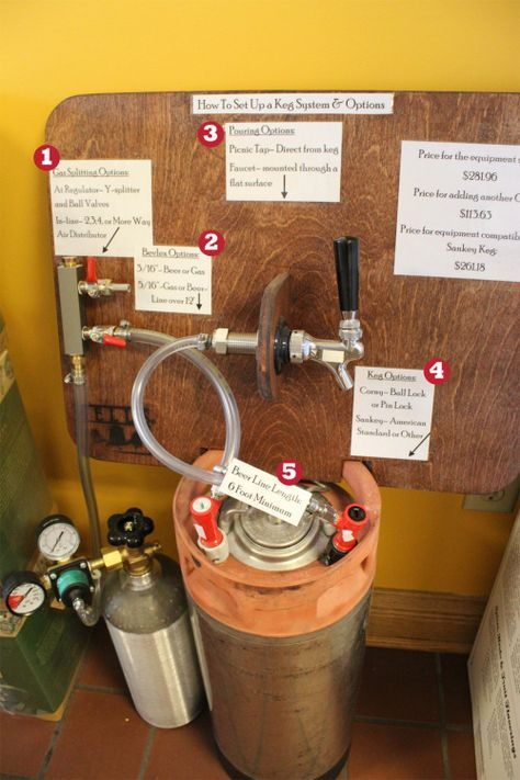 """HOW TO: Enjoy draft beer at home As promised, here is a list of everything you need to enjoy draft (home)brew at home and a look at how it all goes together, courtesy of the Bell's General Store. 1. Gas splitting options At regulator: Y splitter and ball valves Inline: 2,3,4 or more way air distributor 2. Bevlex options 3/16"""" – beer or gas 5/16"""" – Gas or beer – line over 12 feet 3. Pouring options Picnic tap: Direct from keg Faucet: Mounted through a flat surface 4. Keg options Corny: ..."""