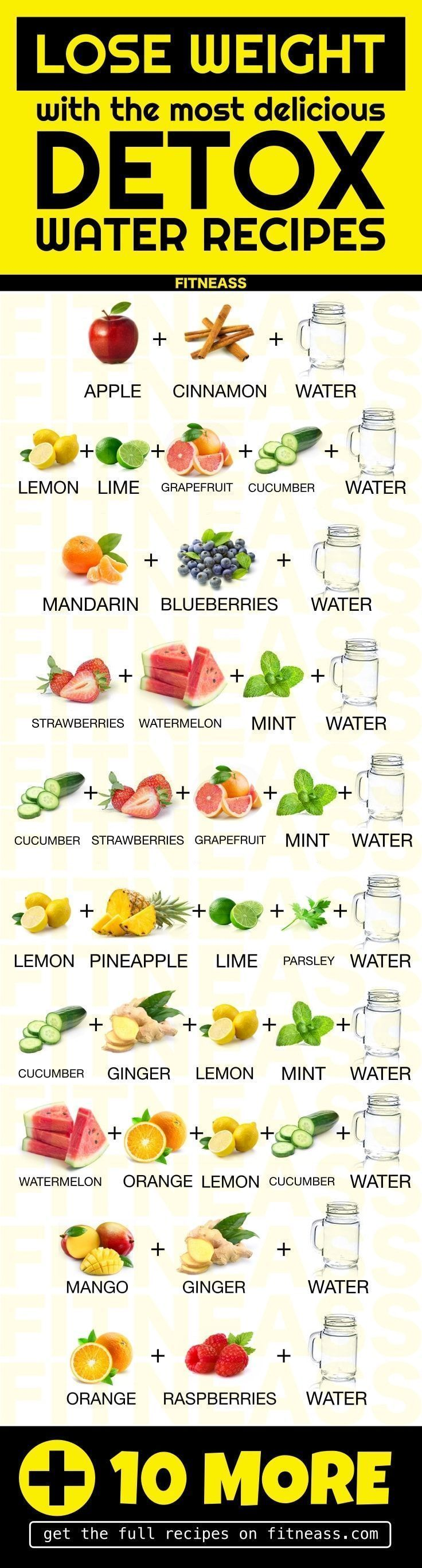 20 Detox Water Recipes To Lose Weight And Flush Out Toxins #dietplansforwomen #CleanseAndDetoxDiet