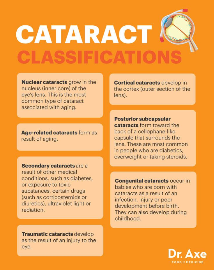 Cataract Symptoms and Natural Cataract Treatments - Dr. Axe