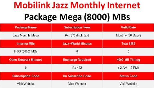 Mobilink Jazz Monthly Internet Package Mega 8000 Mbs Internet Packages 4g Internet Jazz Internet