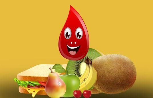 Review: Het Bloedgroep Dieet