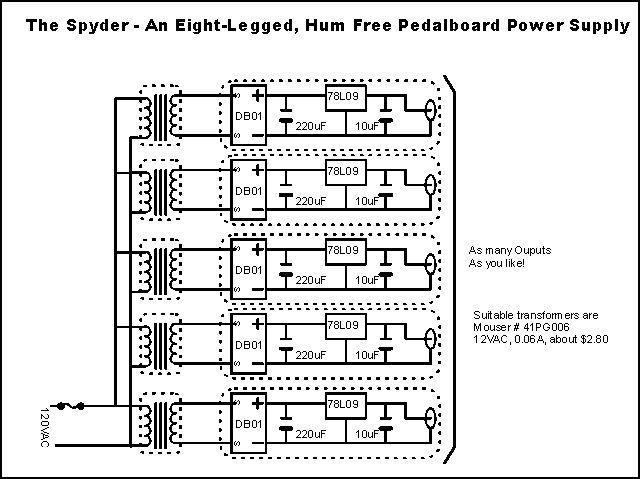 pedal schematics pinterest http. Black Bedroom Furniture Sets. Home Design Ideas