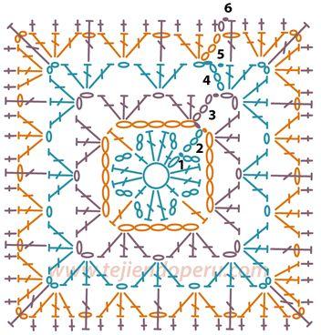 Cómo tejer una pastilla cuadrada colores en crochet - granny crochet square