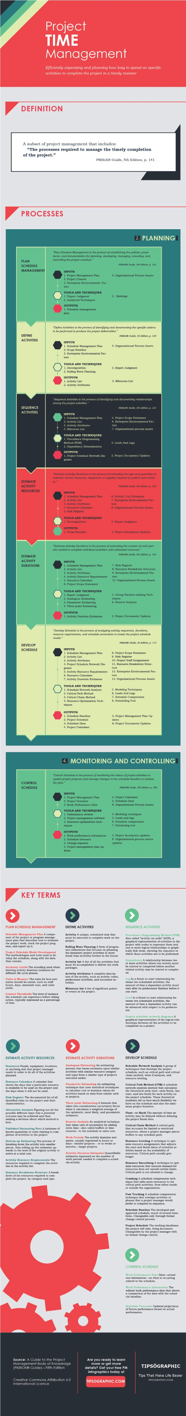 Best 25 pmp exam prep ideas on pinterest pmp exam project image titled pmp certification exam prep project time management xflitez Choice Image